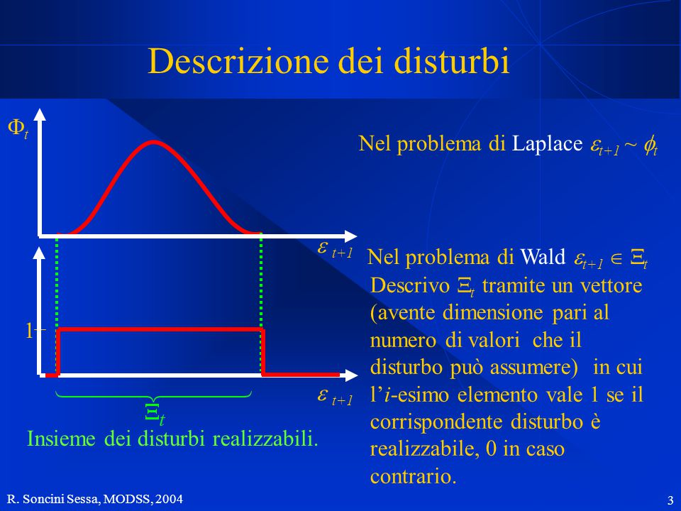 R. Soncini Sessa, MODSS, 2004 3 Descrizione dei disturbi Nel problema di Laplace  t+1 ~  t 1 Descrivo  t tramite un vettore (avente dimensione pari