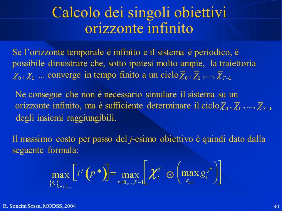 R. Soncini Sessa, MODSS, 2004 30 Calcolo dei singoli obiettivi orizzonte infinito Ne consegue che non è necessario simulare il sistema su un orizzonte