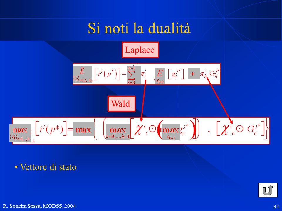 R. Soncini Sessa, MODSS, 2004 34 Si noti la dualità Laplace + max Wald Vettore di stato
