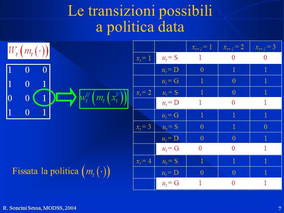 R. Soncini Sessa, MODSS, 2004 7 Le transizioni possibili a politica data x t+1 = 1x t+1 = 2x t+1 = 3 x t = 1u t = S100 u t = D011 u t = G101 x t = 2u