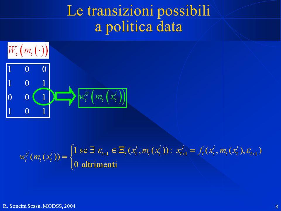 R. Soncini Sessa, MODSS, 2004 8 Le transizioni possibili a politica data