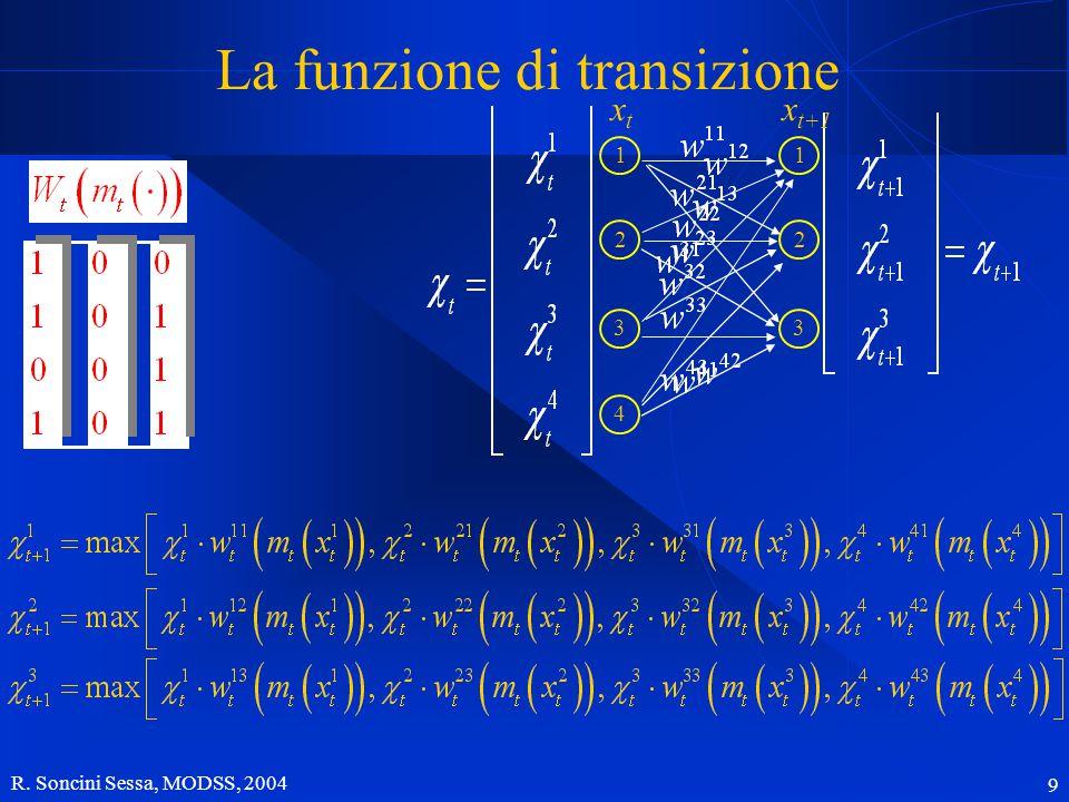 R. Soncini Sessa, MODSS, 2004 9 La funzione di transizione xtxt x t+1 1 2 3 1 2 3 4