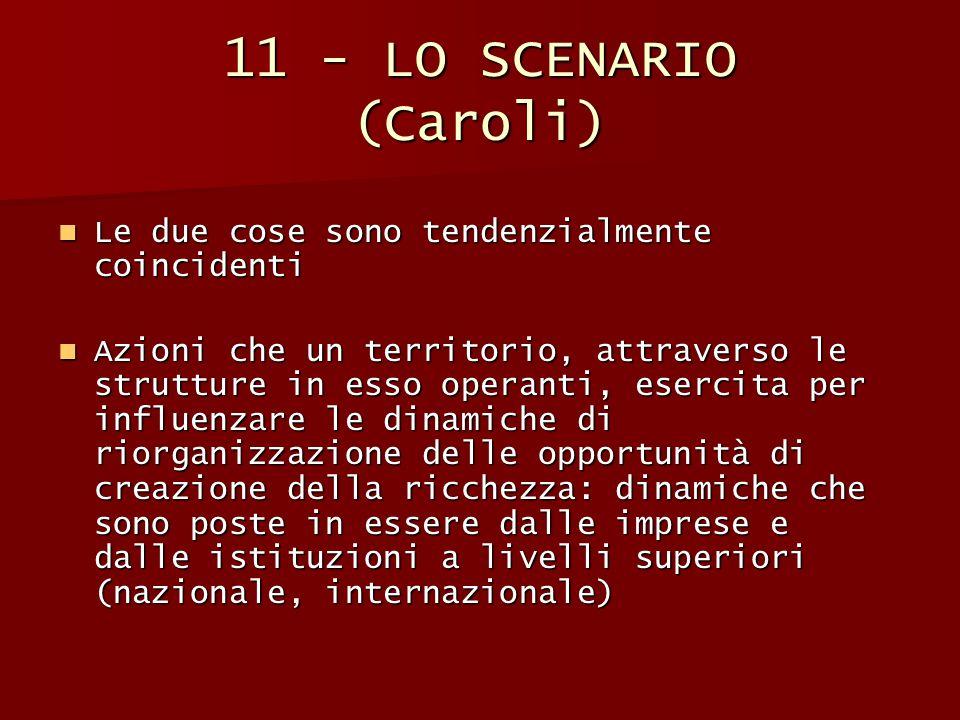 11 - LO SCENARIO (Caroli) Le due cose sono tendenzialmente coincidenti Le due cose sono tendenzialmente coincidenti Azioni che un territorio, attraver