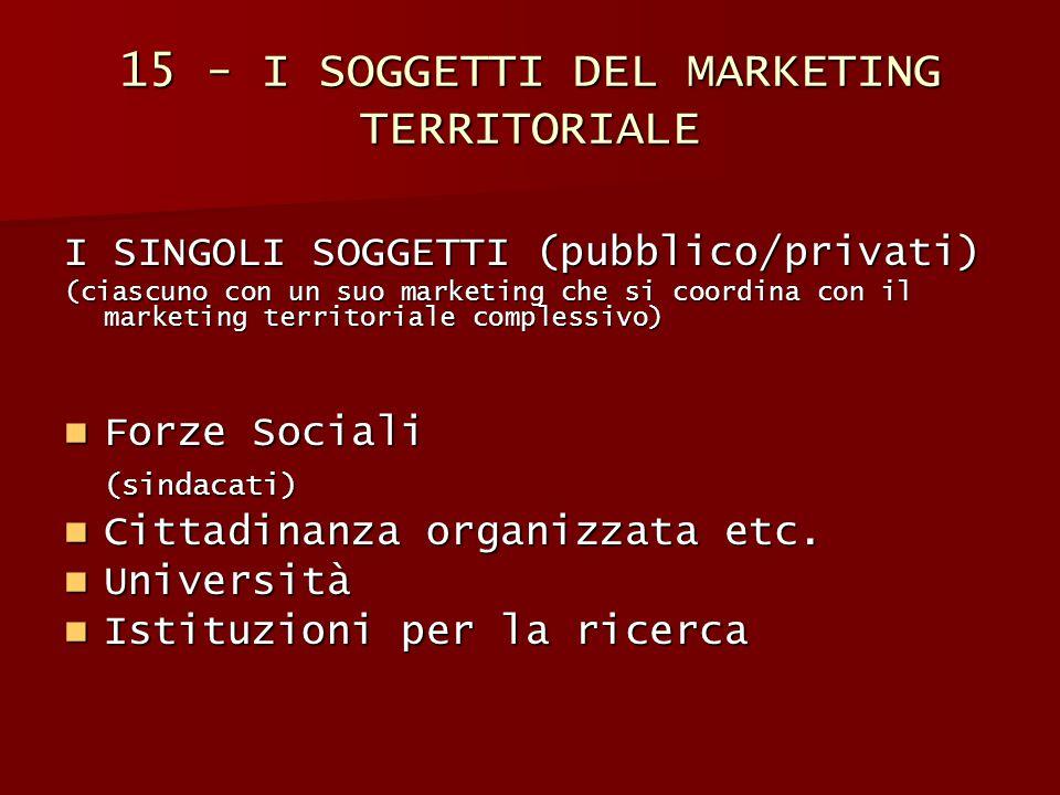 15 - I SOGGETTI DEL MARKETING TERRITORIALE I SINGOLI SOGGETTI (pubblico/privati) (ciascuno con un suo marketing che si coordina con il marketing terri