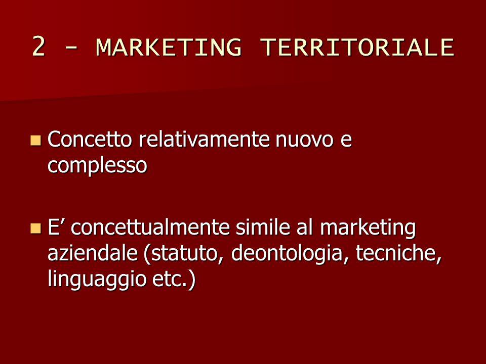 2 - MARKETING TERRITORIALE Concetto relativamente nuovo e complesso Concetto relativamente nuovo e complesso E' concettualmente simile al marketing az