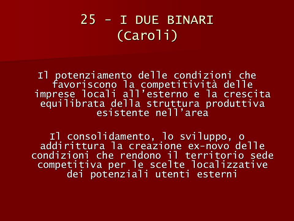 25 - I DUE BINARI (Caroli) Il potenziamento delle condizioni che favoriscono la competitività delle imprese locali all'esterno e la crescita equilibra
