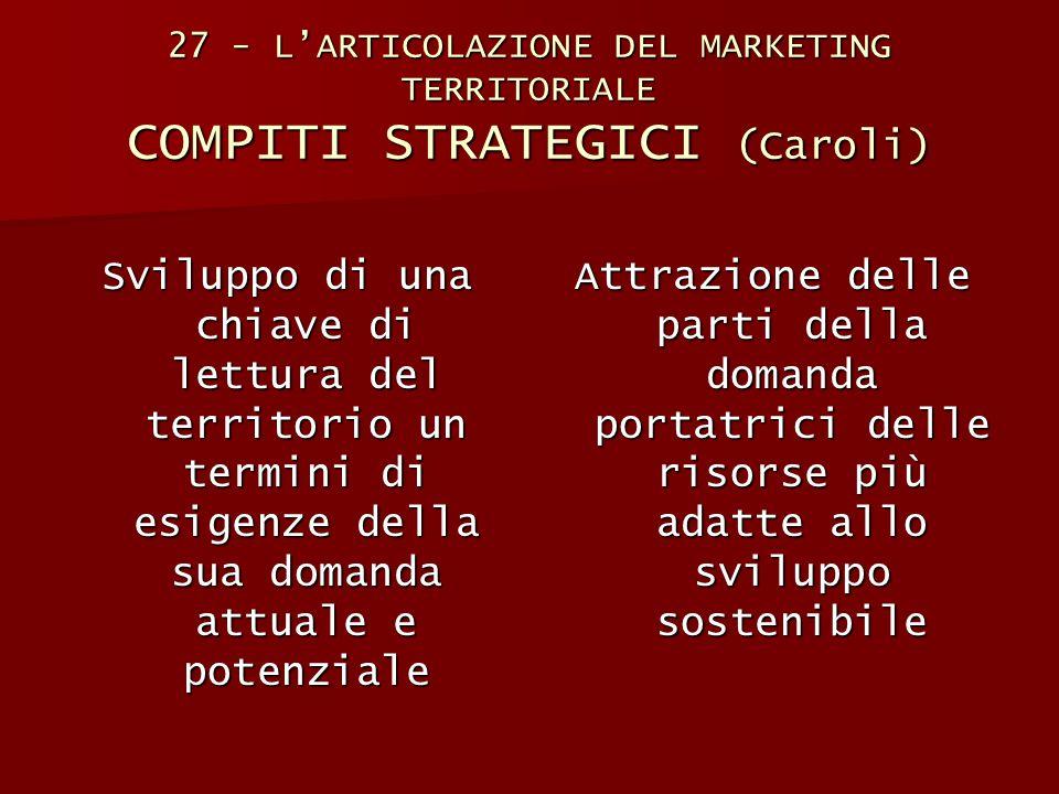 27 - L'ARTICOLAZIONE DEL MARKETING TERRITORIALE COMPITI STRATEGICI (Caroli) Sviluppo di una chiave di lettura del territorio un termini di esigenze de