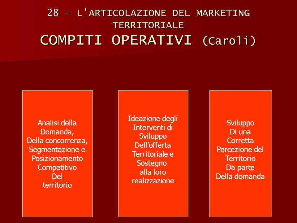 28 - L'ARTICOLAZIONE DEL MARKETING TERRITORIALE COMPITI OPERATIVI (Caroli) Analisi della Domanda, Della concorrenza, Segmentazione e Posizionamento Co