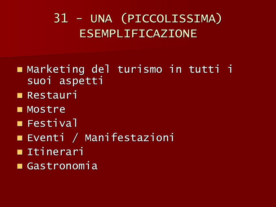 31 - UNA (PICCOLISSIMA) ESEMPLIFICAZIONE Marketing del turismo in tutti i suoi aspetti Marketing del turismo in tutti i suoi aspetti Restauri Restauri