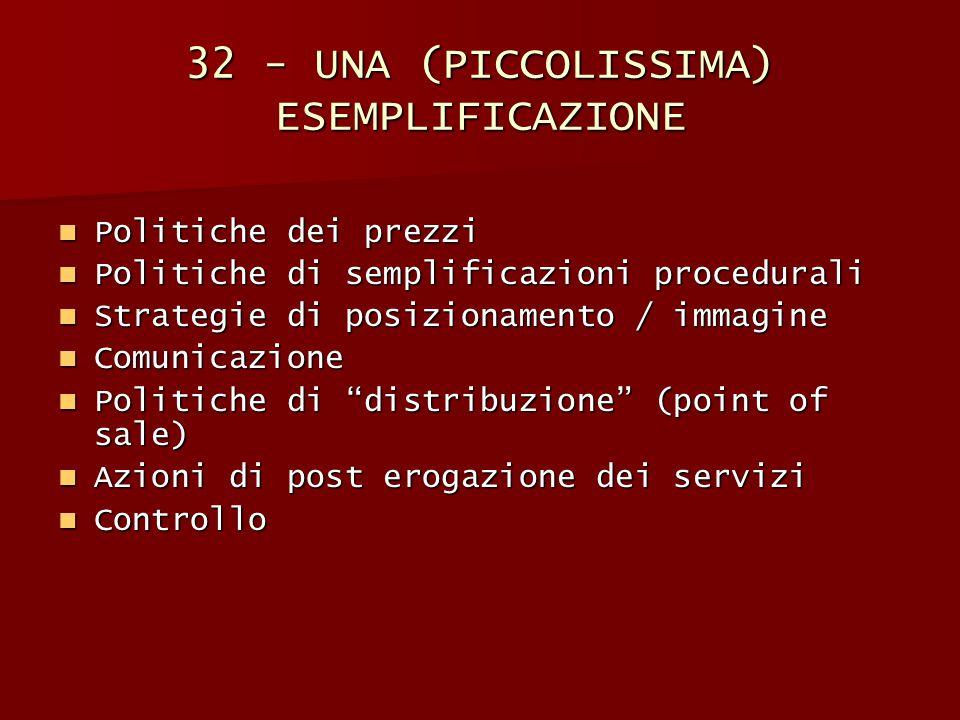 32 - UNA (PICCOLISSIMA) ESEMPLIFICAZIONE Politiche dei prezzi Politiche dei prezzi Politiche di semplificazioni procedurali Politiche di semplificazio