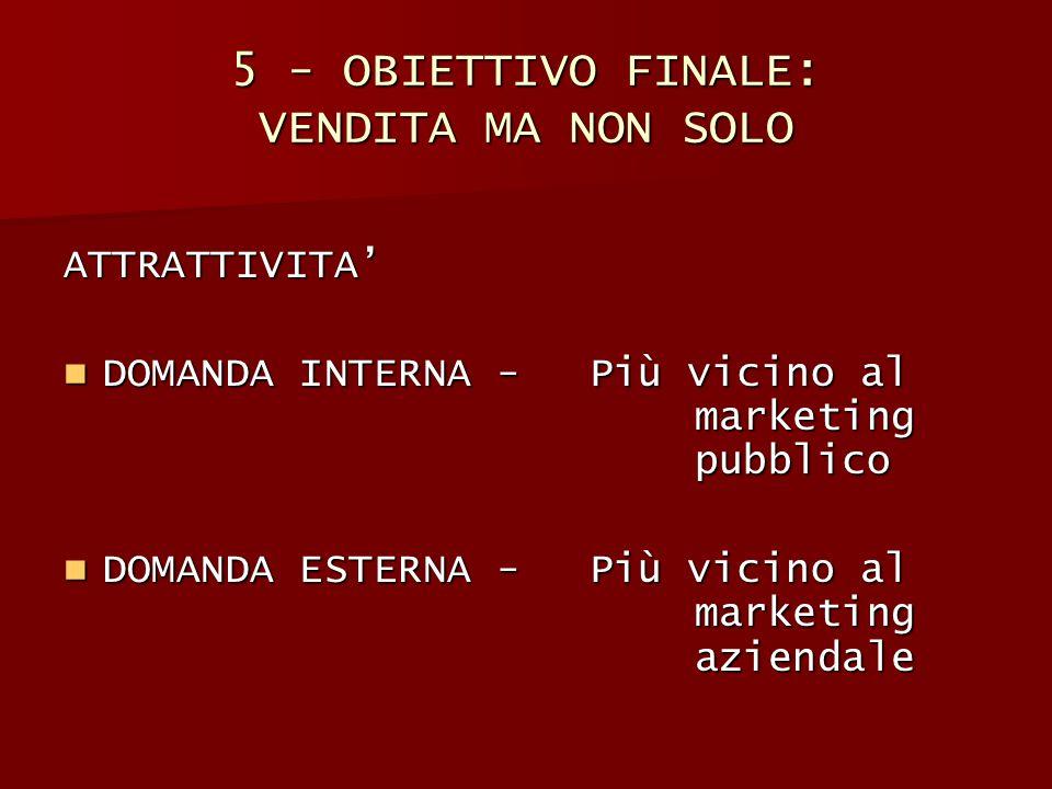 6 - OBIETTIVO FINALE: VENDITA MA NON SOLO Il M.T.