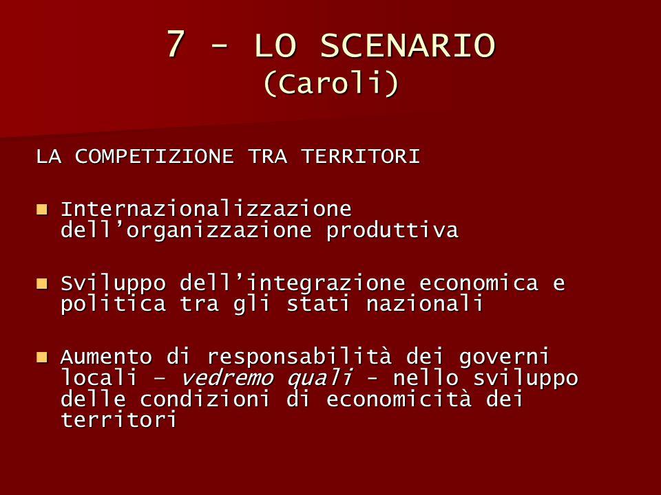 7 - LO SCENARIO (Caroli) LA COMPETIZIONE TRA TERRITORI Internazionalizzazione dell'organizzazione produttiva Internazionalizzazione dell'organizzazion