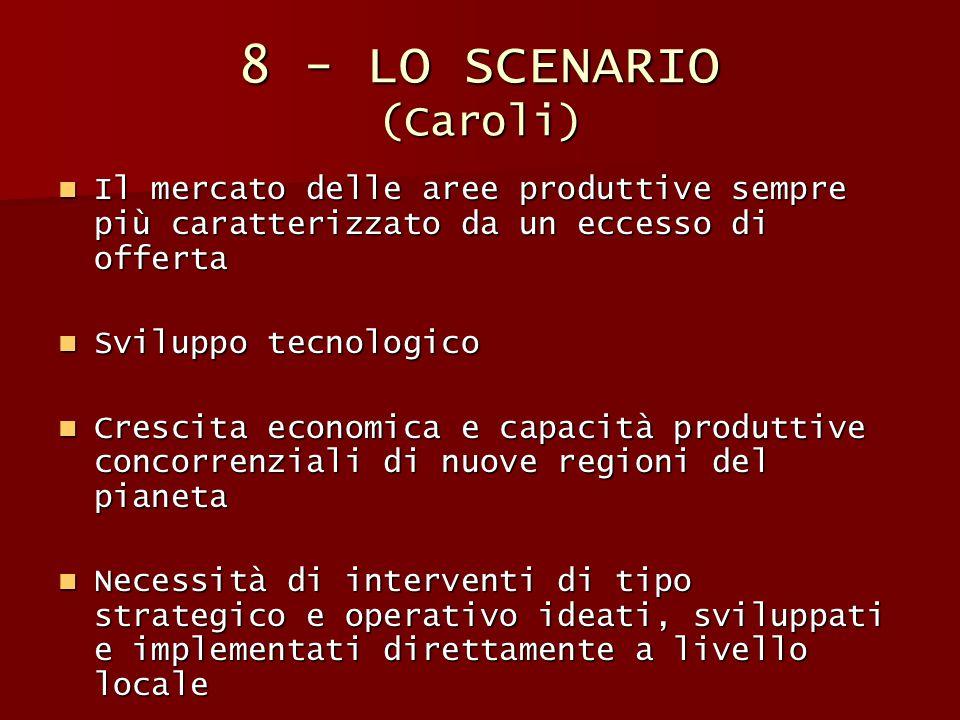 8 - LO SCENARIO (Caroli) Il mercato delle aree produttive sempre più caratterizzato da un eccesso di offerta Il mercato delle aree produttive sempre p
