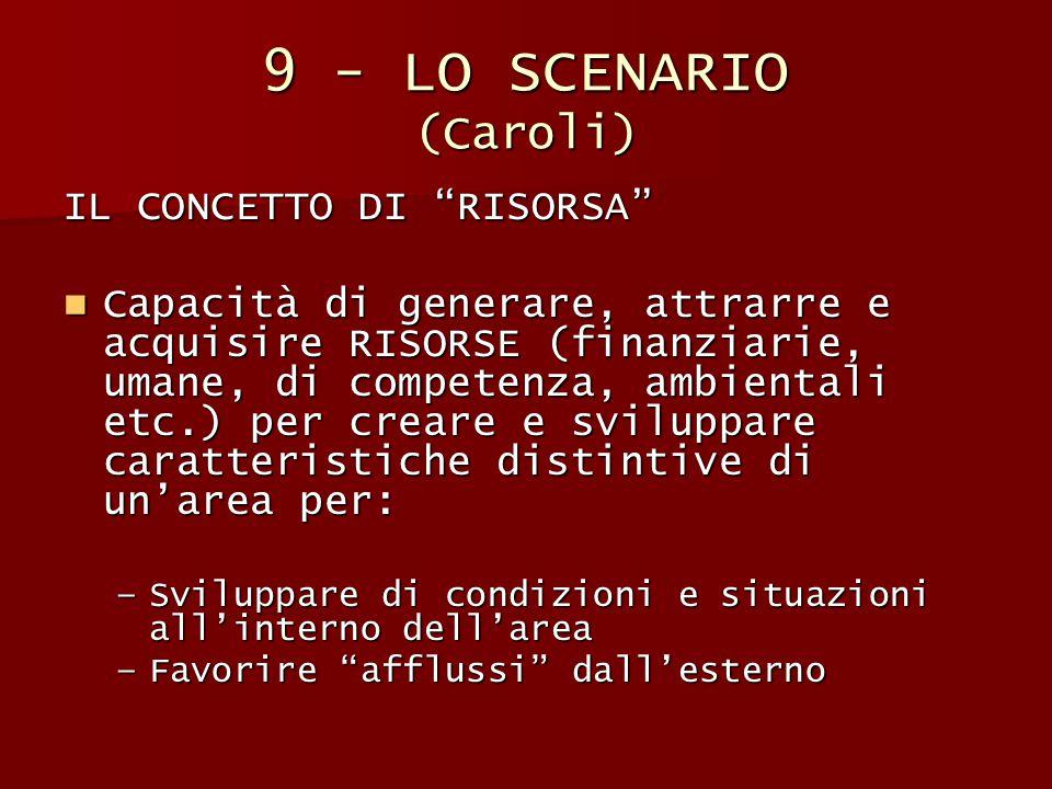 """9 - LO SCENARIO (Caroli) IL CONCETTO DI """"RISORSA"""" Capacità di generare, attrarre e acquisire RISORSE (finanziarie, umane, di competenza, ambientali et"""