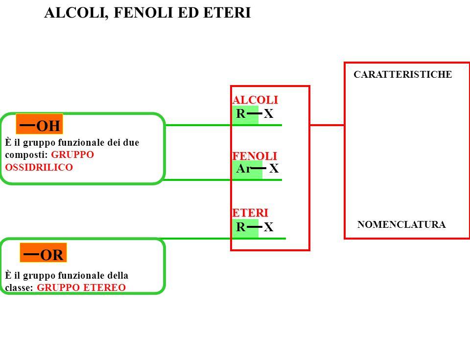 NOMENCLATURA ALCOLIFENOLIETERI ALCOLI, FENOLI ED ETERI CARATTERISTICHE R X Ar X R X È il gruppo funzionale dei due composti: GRUPPO OSSIDRILICO OH È il gruppo funzionale della classe: GRUPPO ETEREO OR
