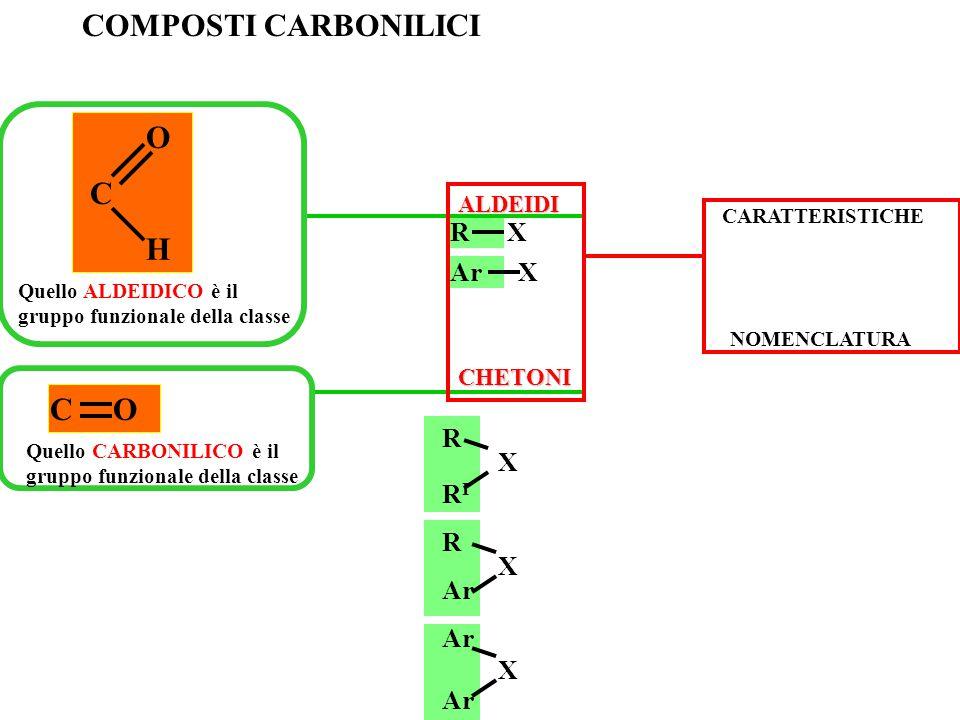 COMPOSTI CARBONILICIALDEIDICHETONI NOMENCLATURA CARATTERISTICHE Quello CARBONILICO è il gruppo funzionale della classe C O Quello ALDEIDICO è il gruppo funzionale della classe C O H R X Ar X X R RIRI R Ar X X