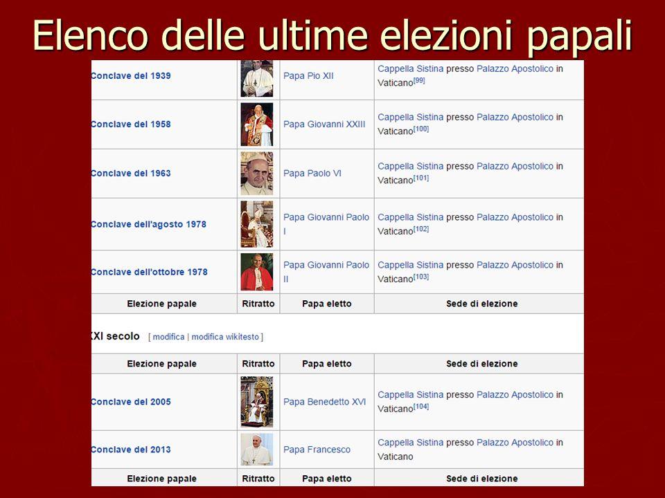 Elenco delle ultime elezioni papali più recenti.