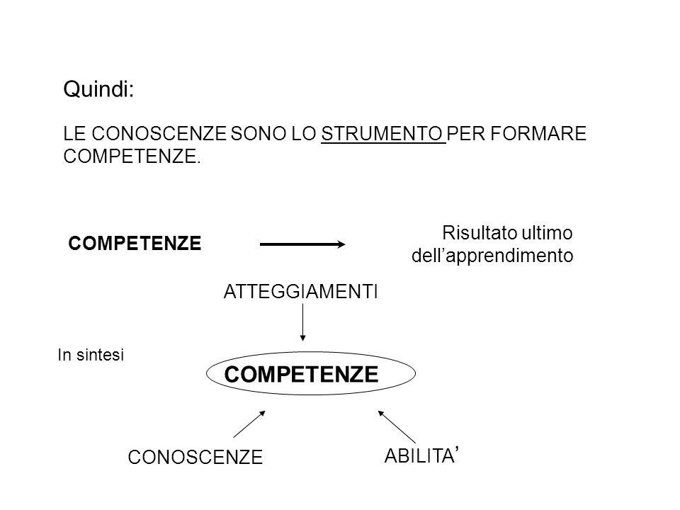 Quindi: LE CONOSCENZE SONO LO STRUMENTO PER FORMARE COMPETENZE.