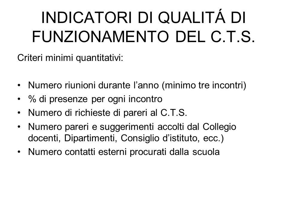 INDICATORI DI QUALITÁ DI FUNZIONAMENTO DEL C.T.S.