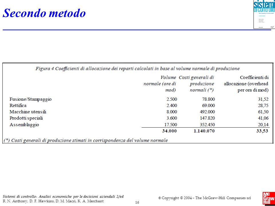 16 Sistemi di controllo- Analisi economiche per le decisioni aziendali 2/ed R. N. Anthony, D. F. Hawkins, D. M. Macrì, K. A. Merchant © Copyright © 20