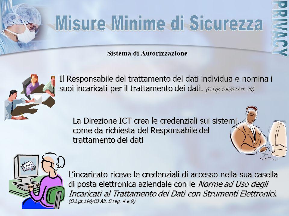 Il Responsabile del trattamento dei dati individua e nomina i suoi incaricati per il trattamento dei dati. (D.Lgs 196/03 Art. 30) Sistema di Autorizza