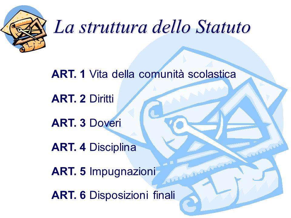 La struttura dello Statuto ART. 1 Vita della comunità scolastica ART. 2 Diritti ART. 3 Doveri ART. 4 Disciplina ART. 5 Impugnazioni ART. 6 Disposizion