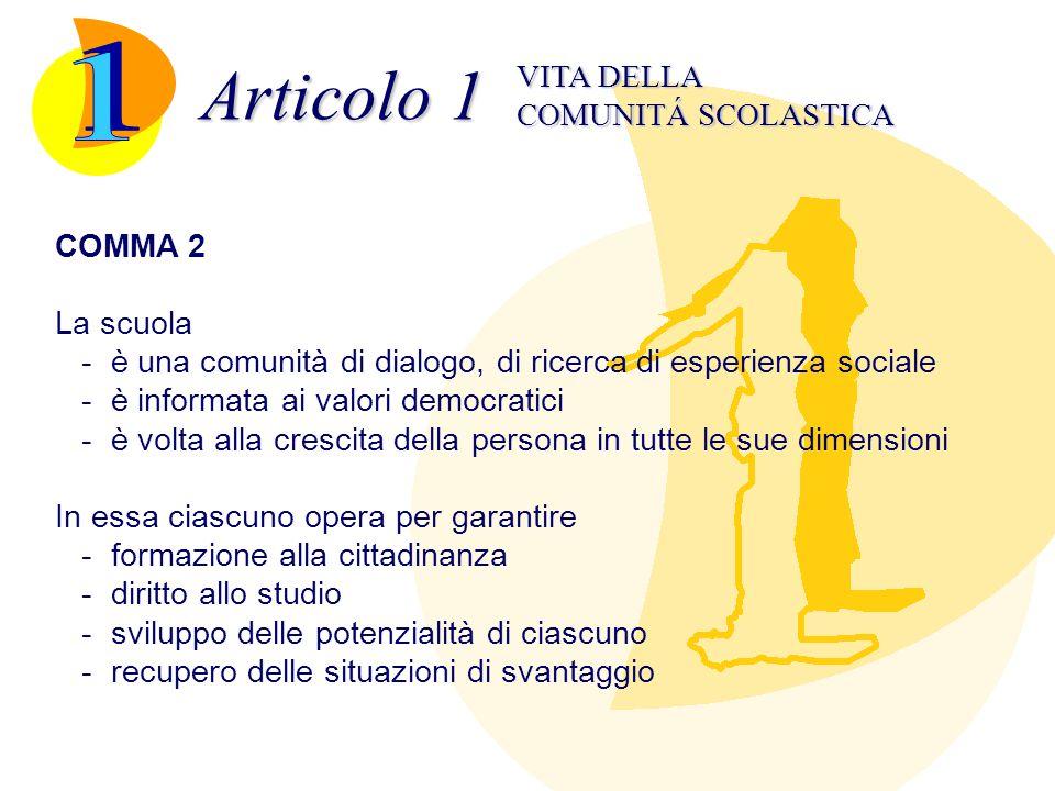 Articolo 1 COMUNITÁ SCOLASTICA VITA DELLA COMMA 2 La scuola - è una comunità di dialogo, di ricerca di esperienza sociale - è informata ai valori demo