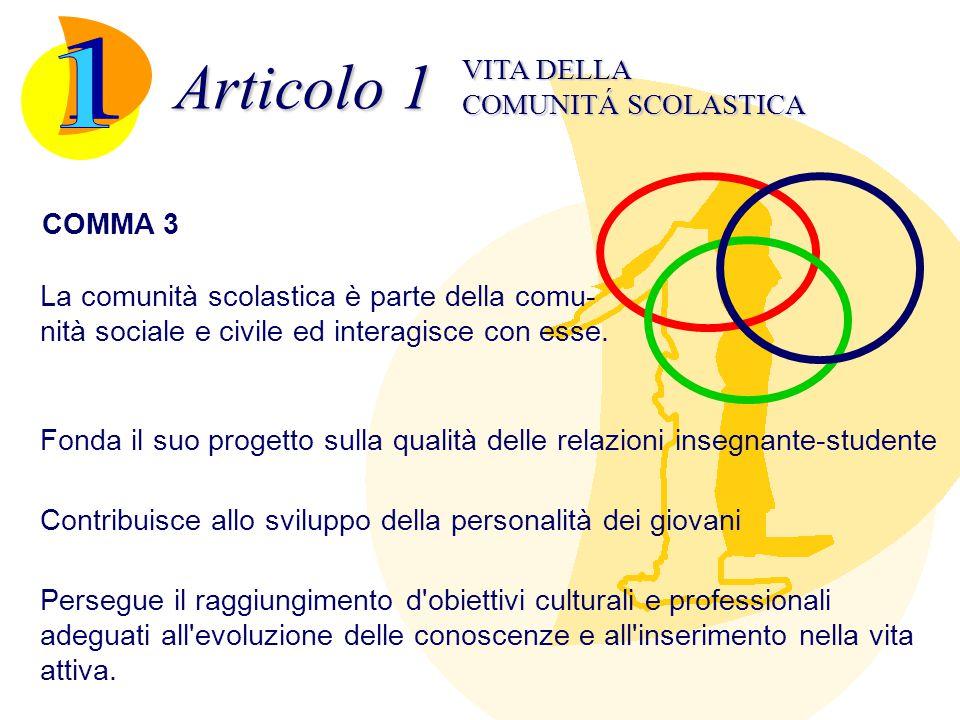 Articolo 1 COMUNITÁ SCOLASTICA VITA DELLA COMMA 3 La comunità scolastica è parte della comu- nità sociale e civile ed interagisce con esse. Fonda il s