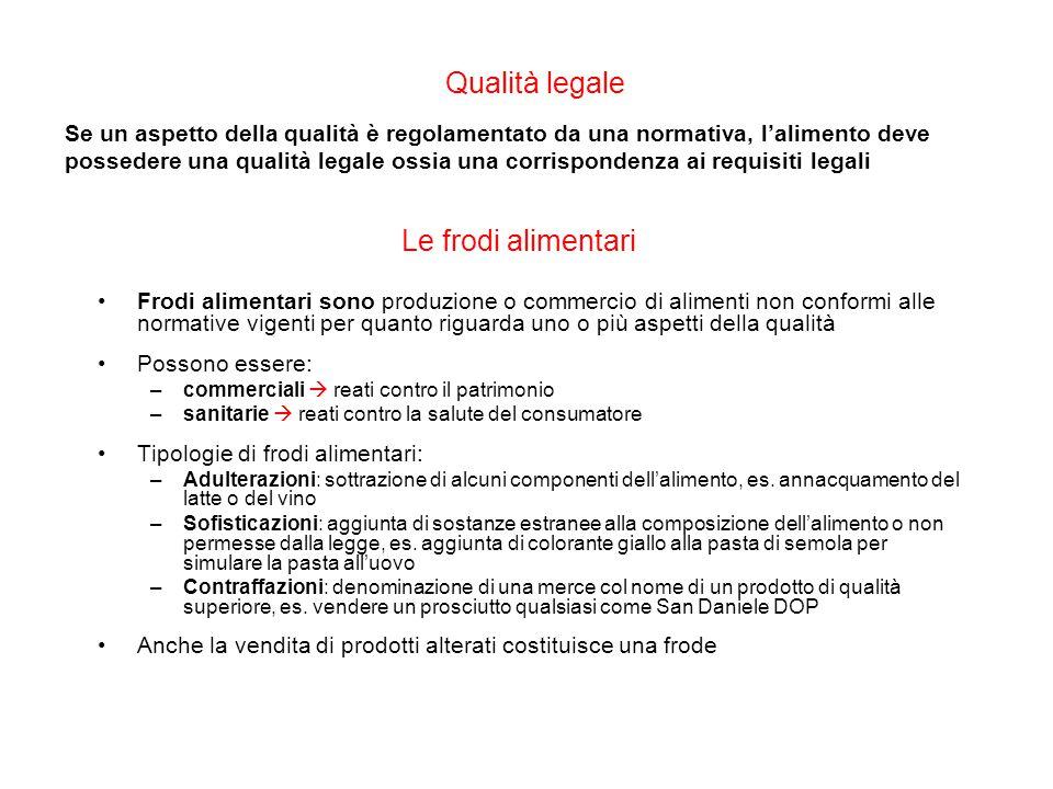 Le frodi alimentari Frodi alimentari sono produzione o commercio di alimenti non conformi alle normative vigenti per quanto riguarda uno o più aspetti