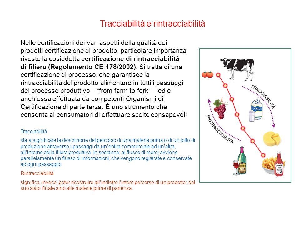 Tracciabilità e rintracciabilità Tracciabilità sta a significare la descrizione del percorso di una materia prima o di un lotto di produzione attraver