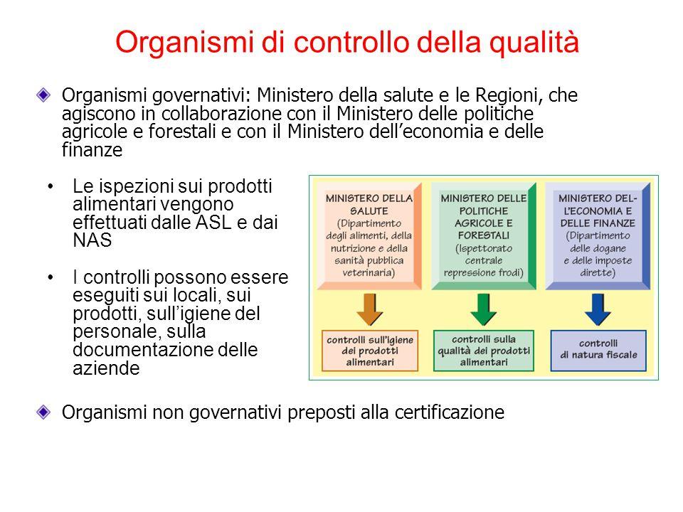 Organismi di controllo della qualità Le ispezioni sui prodotti alimentari vengono effettuati dalle ASL e dai NAS I controlli possono essere eseguiti s
