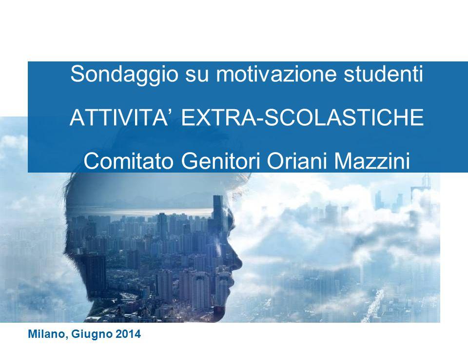 Sondaggio su motivazione studenti ATTIVITA' EXTRA-SCOLASTICHE Comitato Genitori Oriani Mazzini Milano, Giugno 2014