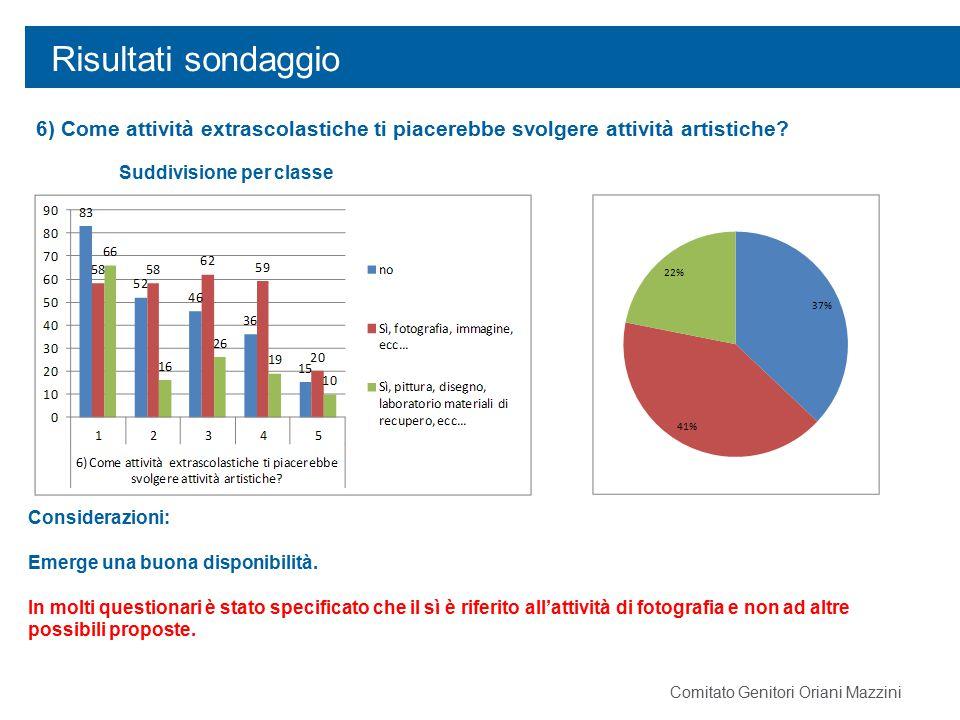 Risultati sondaggio 7) Come attività extrascolastiche ti piacerebbe svolgere attività intellettuali.