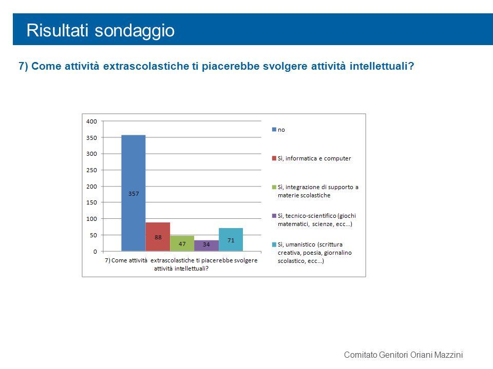 Risultati sondaggio 7) Come attività extrascolastiche ti piacerebbe svolgere attività intellettuali? Comitato Genitori Oriani Mazzini