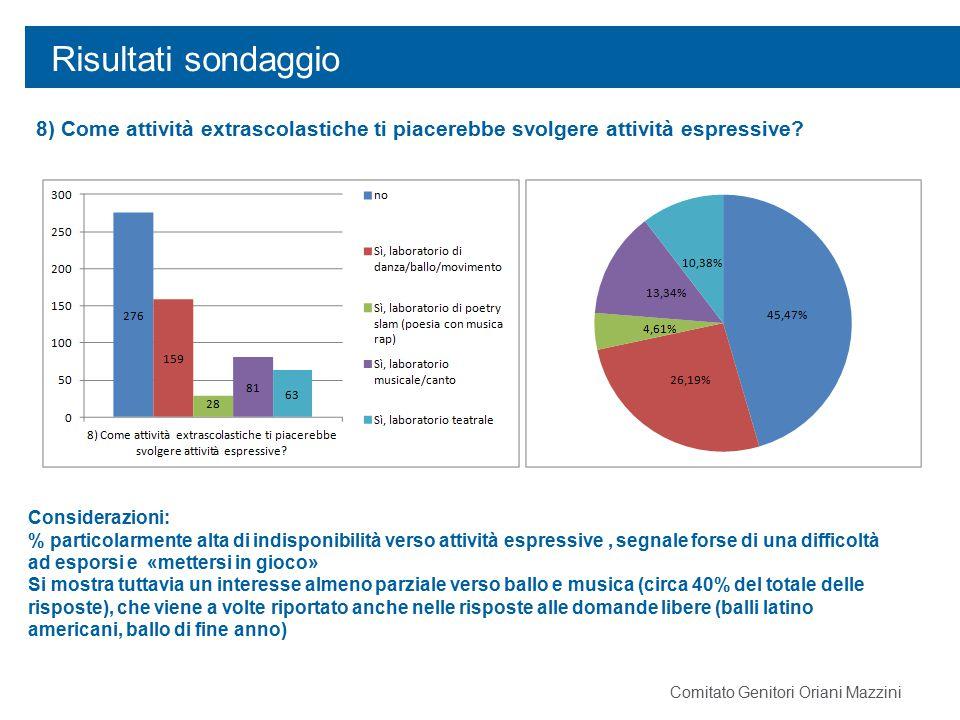 Risultati sondaggio 8) Come attività extrascolastiche ti piacerebbe svolgere attività espressive? Considerazioni: % particolarmente alta di indisponib