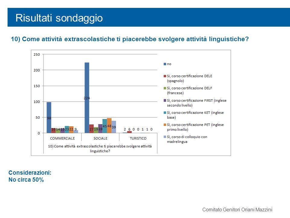 Risultati sondaggio 10) Come attività extrascolastiche ti piacerebbe svolgere attività linguistiche? Considerazioni: No circa 50% Comitato Genitori Or