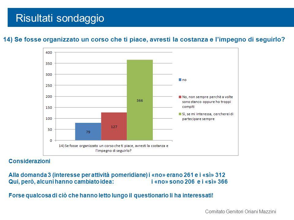 Risultati sondaggio Giugno 2014Comitato Genitori Oriani Mazzini 15) Hai qualche attività che vorresti proporre.