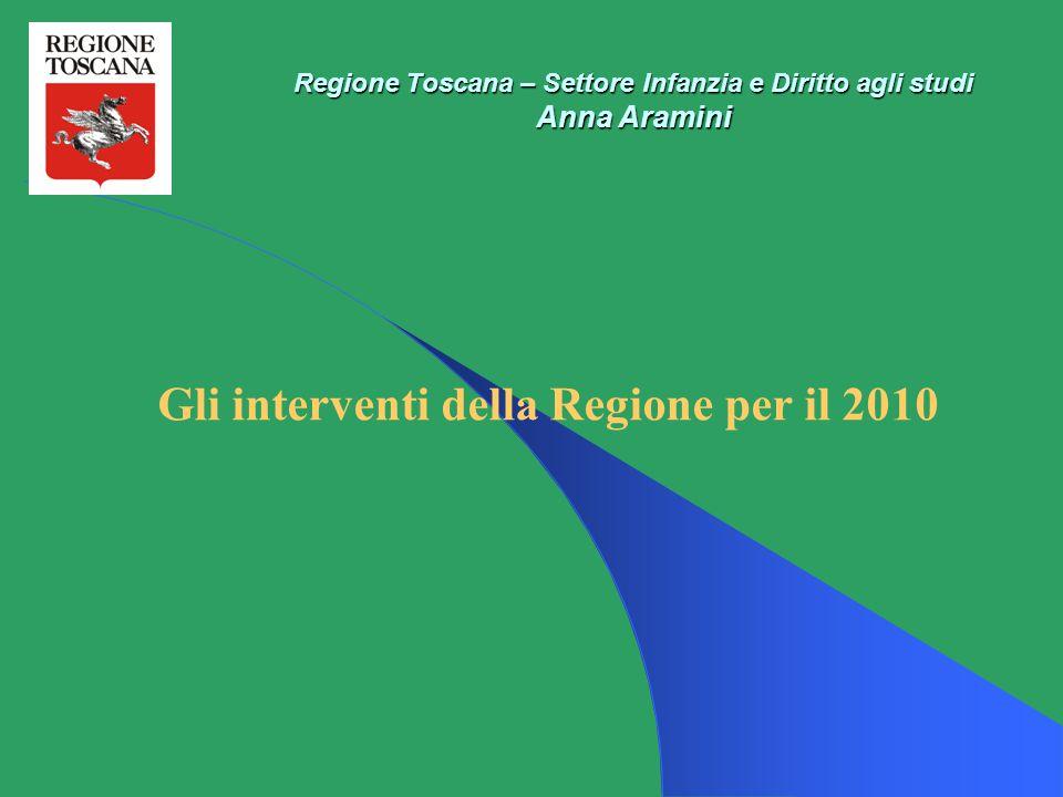 Regione Toscana – Settore Infanzia e Diritto agli studi Anna Aramini Gli interventi della Regione per il 2010