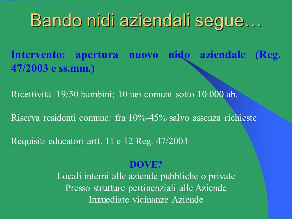 Bando nidi aziendali segue… Intervento: apertura nuovo nido aziendale (Reg.