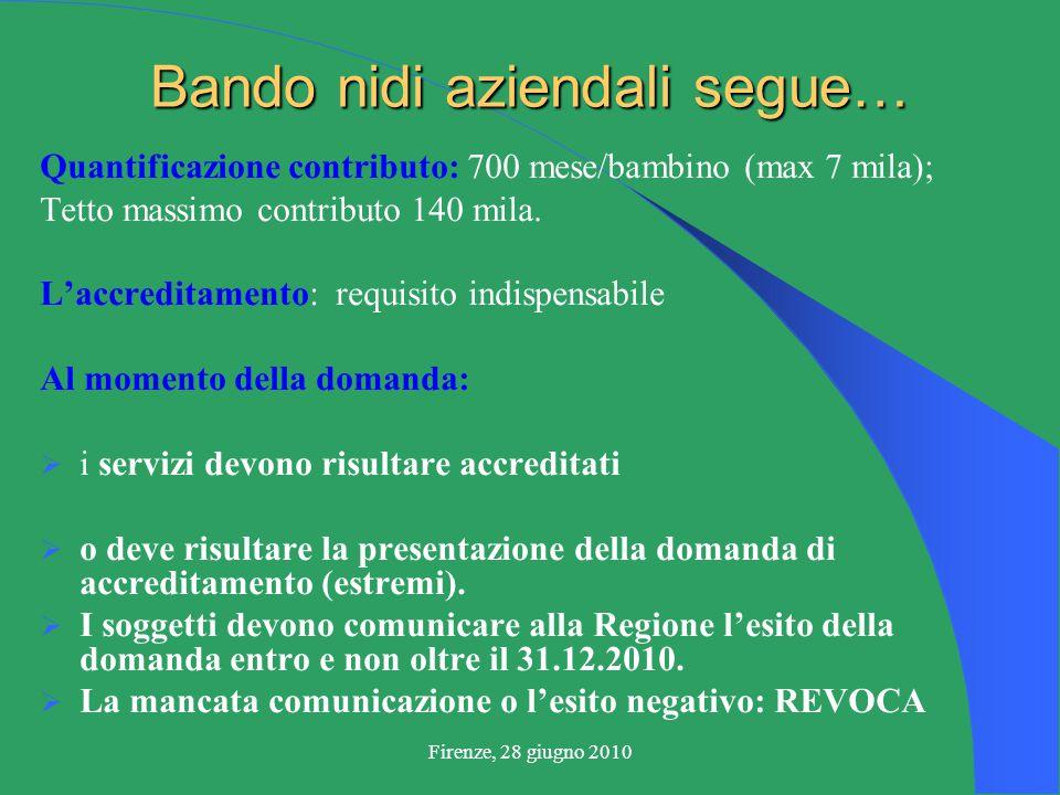 Firenze, 28 giugno 2010 Bando nidi aziendali segue… Quantificazione contributo: 700 mese/bambino (max 7 mila); Tetto massimo contributo 140 mila.