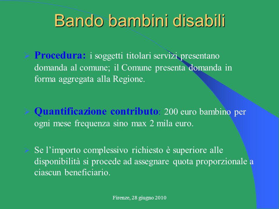 Firenze, 28 giugno 2010 Bando bambini disabili  Procedura: i soggetti titolari servizi presentano domanda al comune; il Comune presenta domanda in forma aggregata alla Regione.