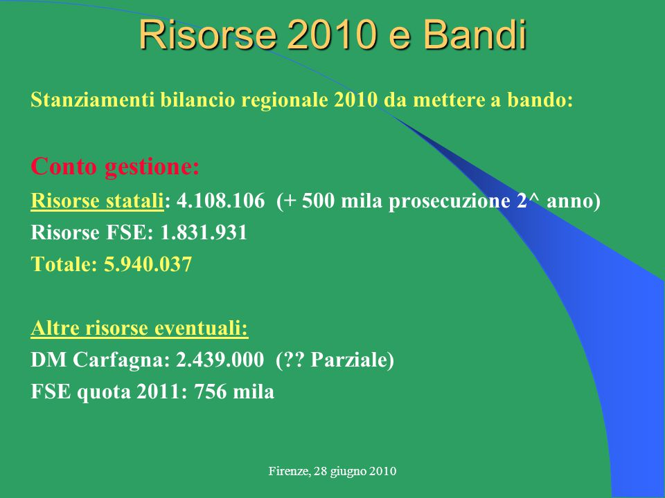 Firenze, 28 giugno 2010 Risorse 2010 e Bandi Stanziamenti bilancio regionale 2010 da mettere a bando: Conto gestione: Risorse statali: 4.108.106 (+ 500 mila prosecuzione 2^ anno) Risorse FSE: 1.831.931 Totale: 5.940.037 Altre risorse eventuali: DM Carfagna: 2.439.000 ( .
