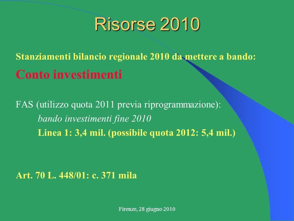 Firenze, 28 giugno 2010 Risorse 2010 Stanziamenti bilancio regionale 2010 da mettere a bando: Conto investimenti FAS (utilizzo quota 2011 previa riprogrammazione): bando investimenti fine 2010 Linea 1: 3,4 mil.