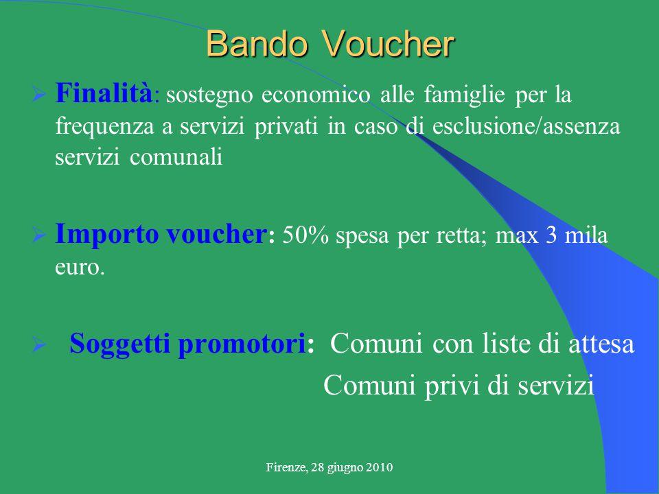 Firenze, 28 giugno 2010 Bando Voucher  Finalità : sostegno economico alle famiglie per la frequenza a servizi privati in caso di esclusione/assenza servizi comunali  Importo voucher : 50% spesa per retta; max 3 mila euro.