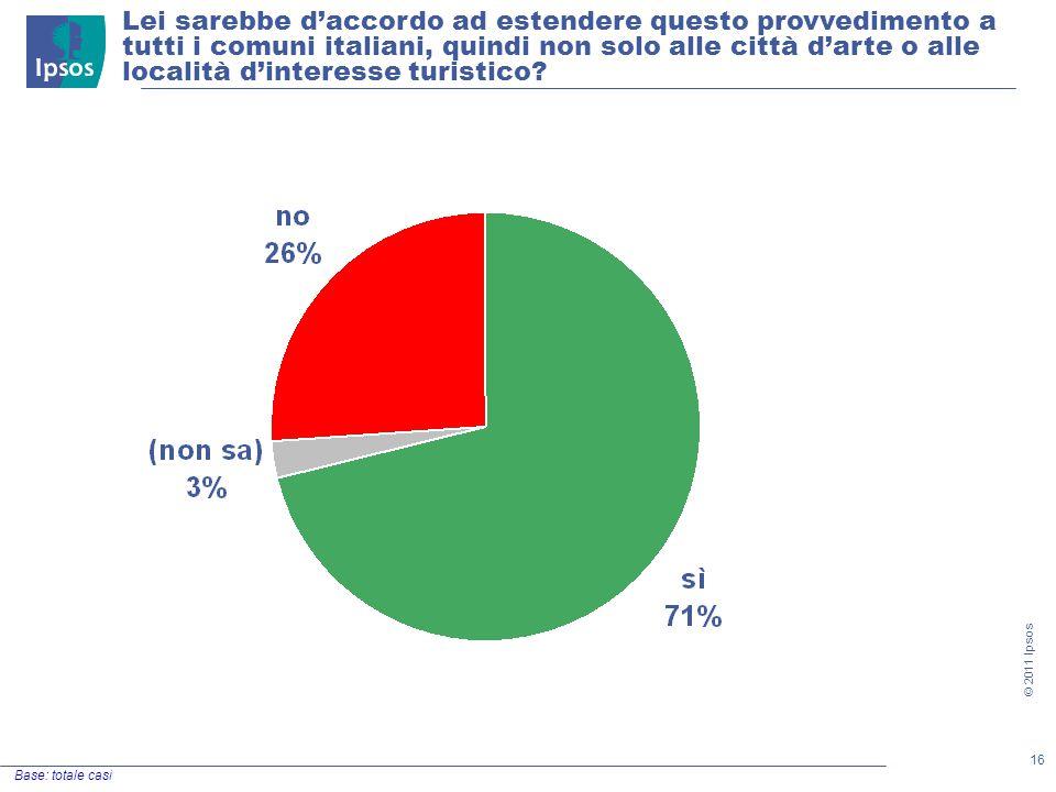 16 © 2011 Ipsos Lei sarebbe d'accordo ad estendere questo provvedimento a tutti i comuni italiani, quindi non solo alle città d'arte o alle località d'interesse turistico.