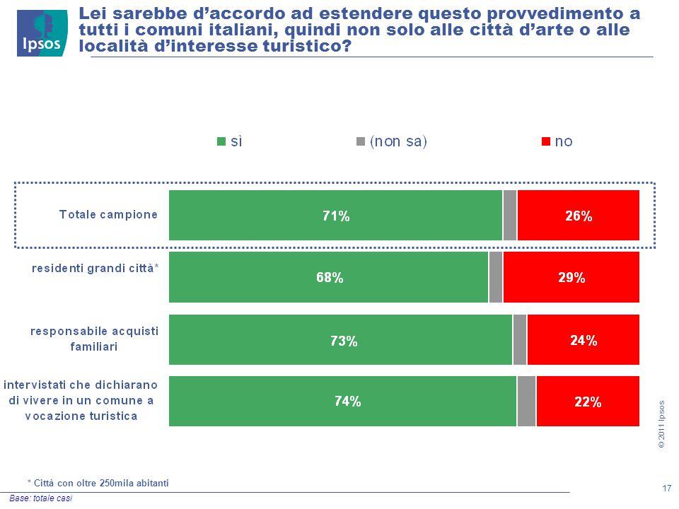 17 © 2011 Ipsos Lei sarebbe d'accordo ad estendere questo provvedimento a tutti i comuni italiani, quindi non solo alle città d'arte o alle località d'interesse turistico.