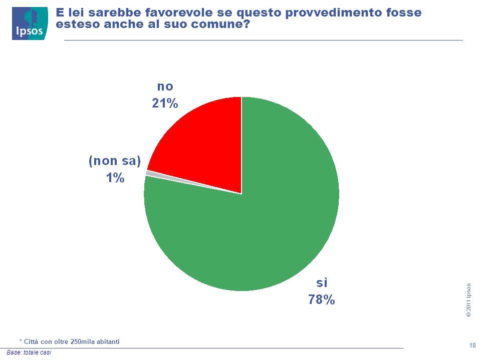 18 © 2011 Ipsos E lei sarebbe favorevole se questo provvedimento fosse esteso anche al suo comune.