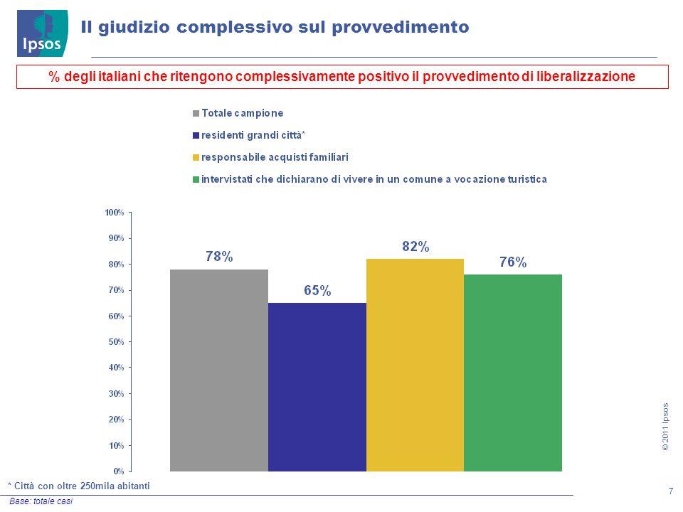 7 © 2011 Ipsos Il giudizio complessivo sul provvedimento Base: totale casi % degli italiani che ritengono complessivamente positivo il provvedimento di liberalizzazione * Città con oltre 250mila abitanti
