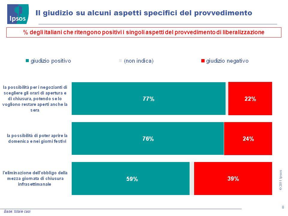 8 © 2011 Ipsos Il giudizio su alcuni aspetti specifici del provvedimento Base: totale casi % degli italiani che ritengono positivi i singoli aspetti del provvedimento di liberalizzazione