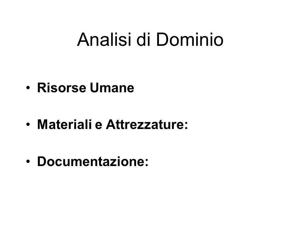Analisi di Dominio Risorse Umane Materiali e Attrezzature: Documentazione: